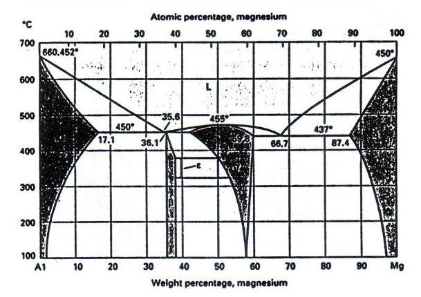 Heat treatment pada aluminium paduan recorded 2 ccuart Gallery