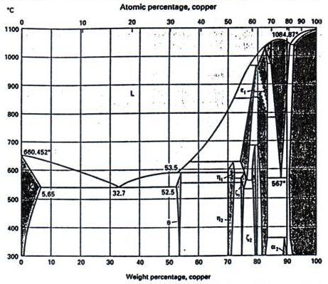 Heat treatment pada aluminium paduan recorded untuk mendownload ccuart Gallery
